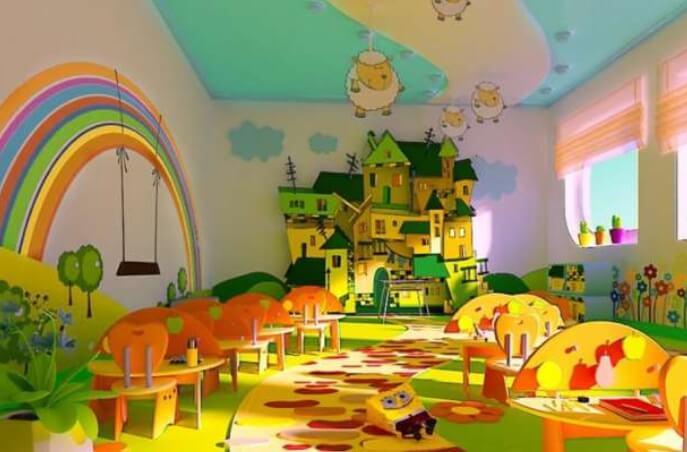 бизнес идея детского сада