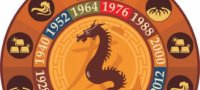 Года Дракона, которые относятся к разным стихиям: характеристика людей