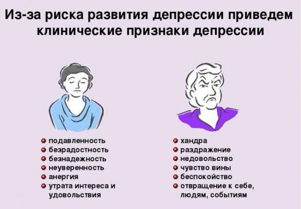 клинические признаки депресси