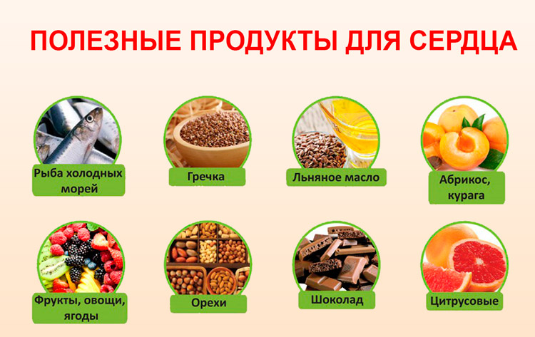 Полезные продукты при повышенном давлении